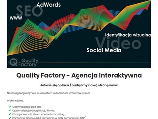 Działania w social media - Quality Factory