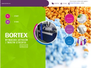 BORTEX S.C. Producent zaślepek do parapetów